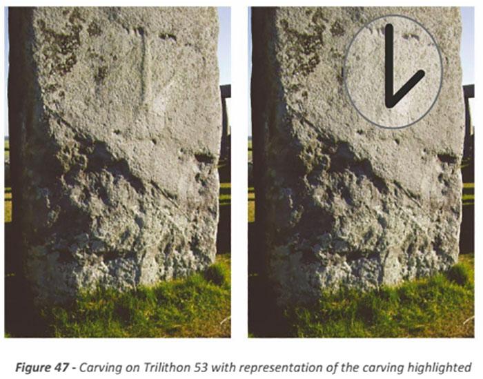 Schéma Stonehenge 2