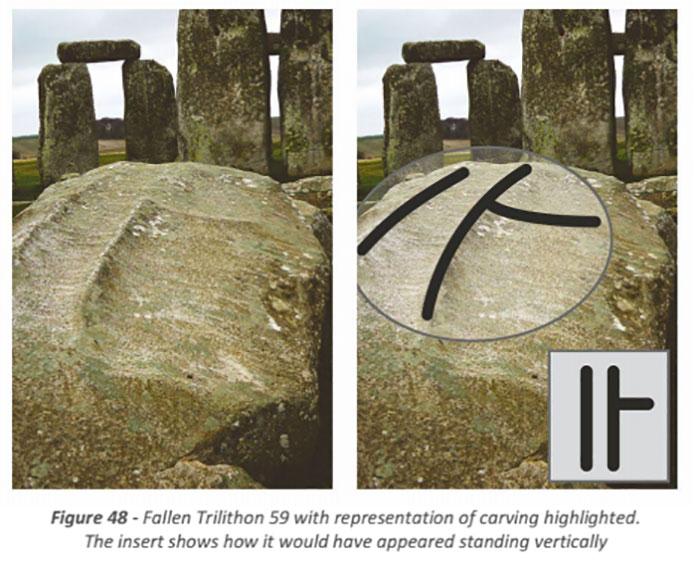 Schéma Stonehenge 3