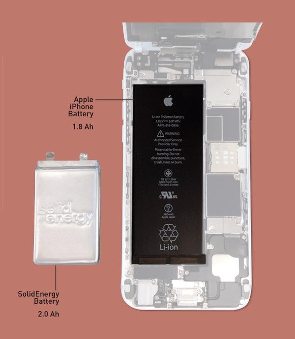 31472_des-batteries-d-iphone-deux-fois-plus-efficaces-pour-2017
