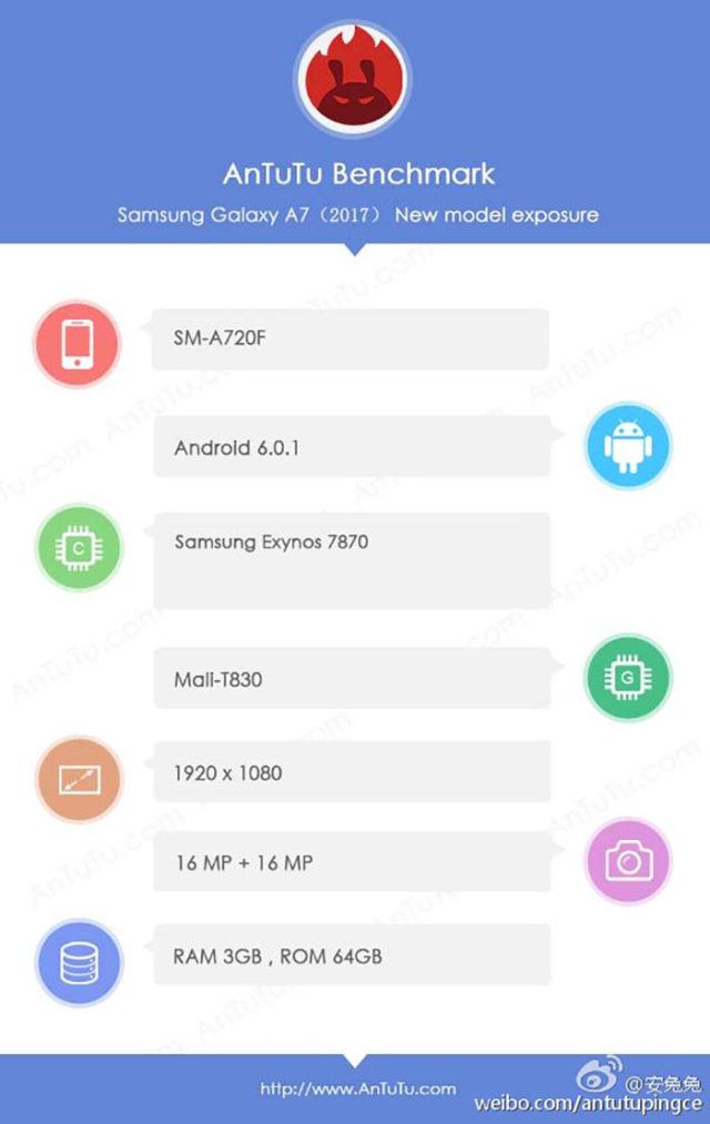 Bench Galaxy S7 2017 2