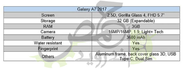 Tableau Galaxy A7 2017