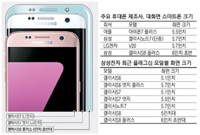 Samsung Galaxy S8 Plus image 2