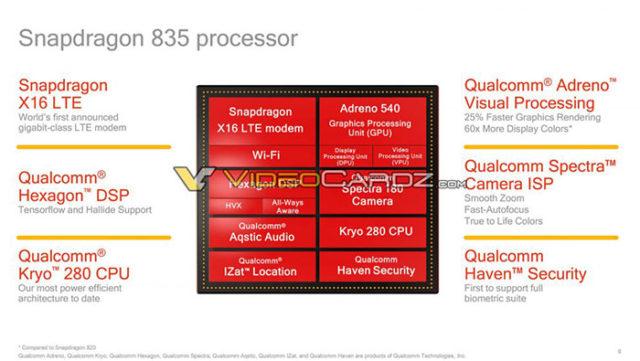 Fuite Snapdragon 835 : slide 1