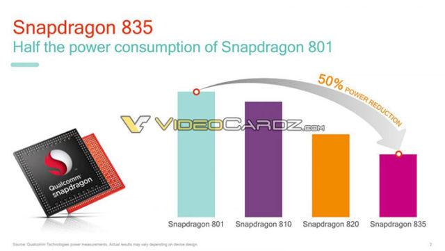 Fuite Snapdragon 835 : slide 3