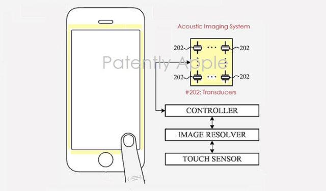 Brevet Touch ID Apple