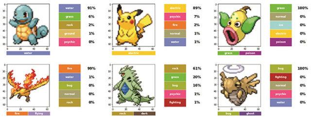 IA Pokémon : image 1