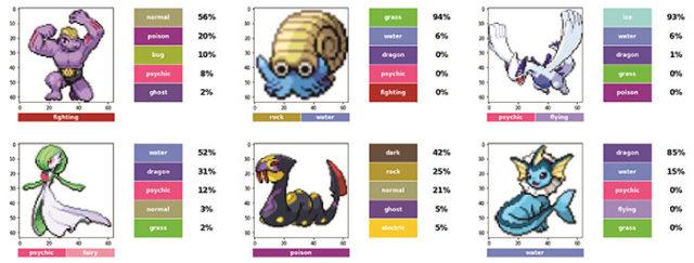 IA Pokémon : image 2