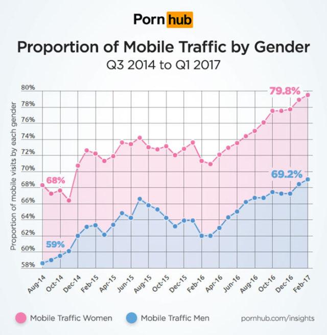 Pornhub Women : image 2