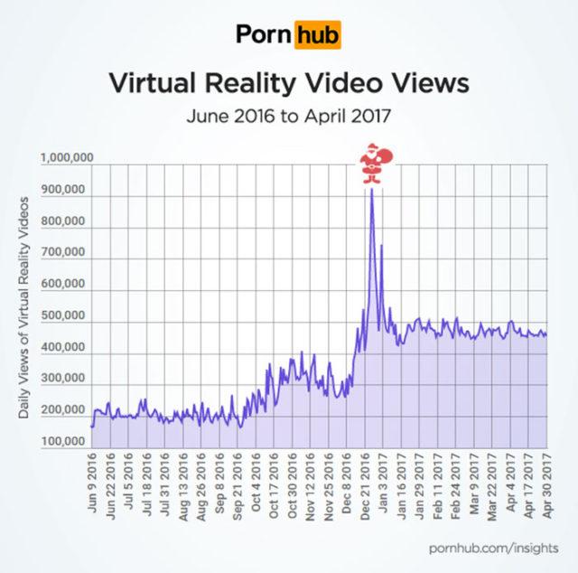 Pornhub VR : image 2