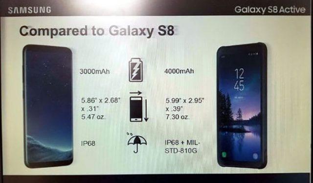 Galaxy S8 Active : image 3