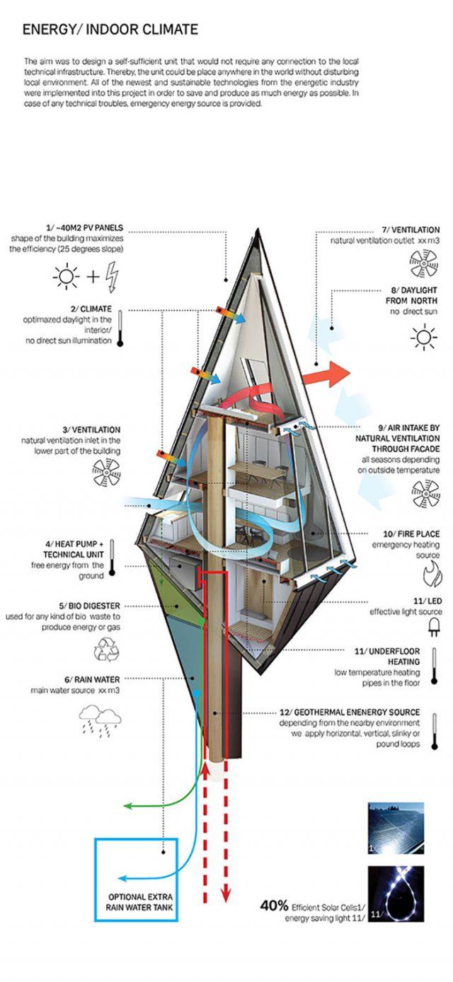 Maisons Arbres : image 5