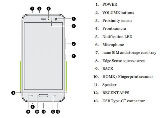 Schéma HTC U11 Life