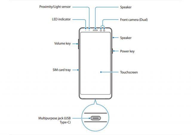 Manuel Galaxy A8 : image 1