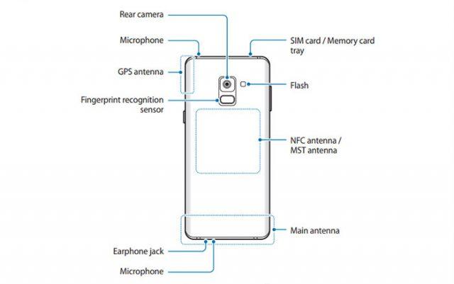 Manuel Galaxy A8 : image 2
