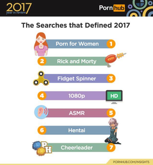 Pornhub 2017 : image 3