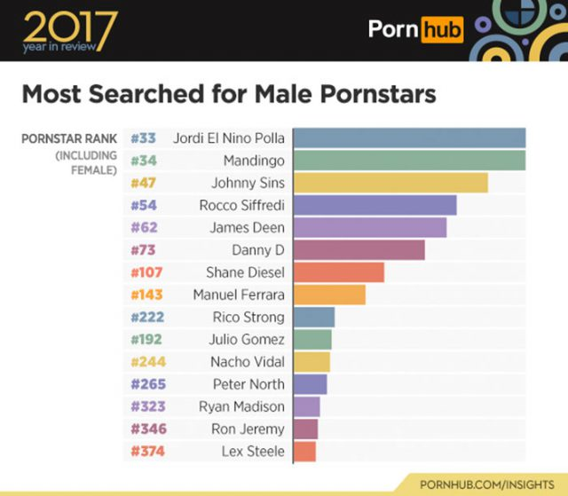 Pornhub 2017 : image 7