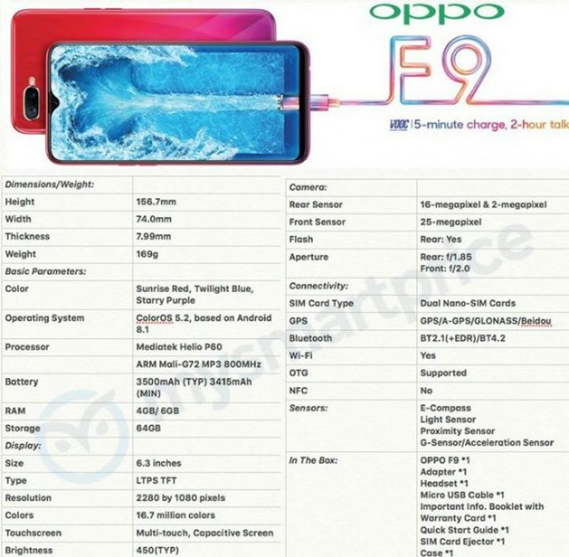 Specs Oppo F9