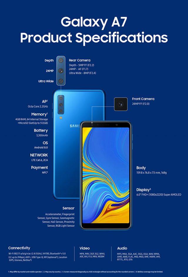 Galaxy A7 : image 4