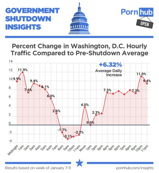 Porhub Shutdown : image 2