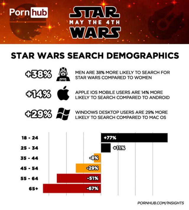 Star Wars Day Pornhub : image 4