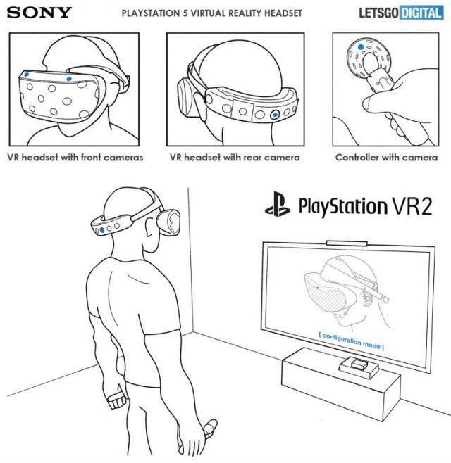 Brevet PlayStation VR 2