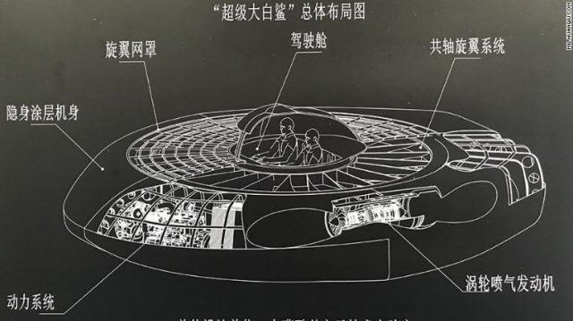 La Chine a sa soucoupe volante
