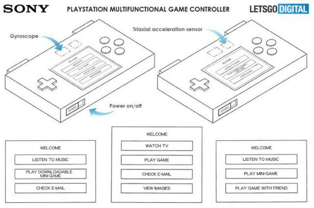 Un aperçu du brevet déposé par Sony