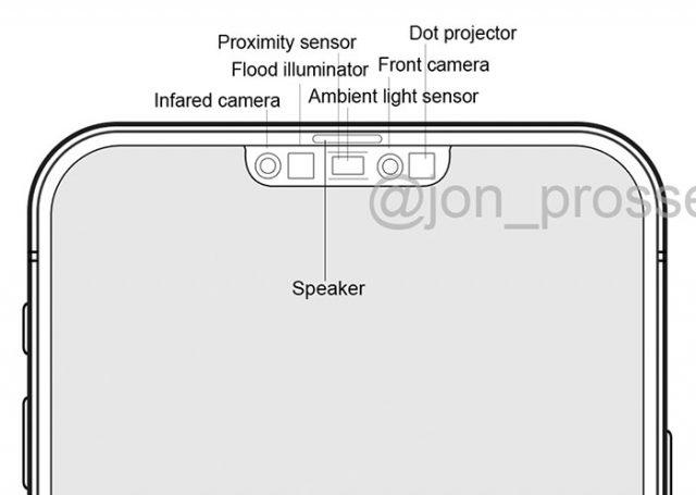 L'encoche de l'iPhone 12 Pro selon Jon Prosser