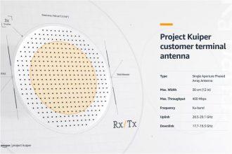 Amazon-Kuiper-Antenne