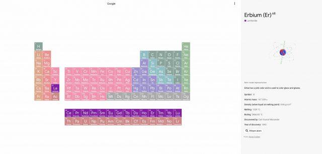 Une capture du tableau périodique de Google